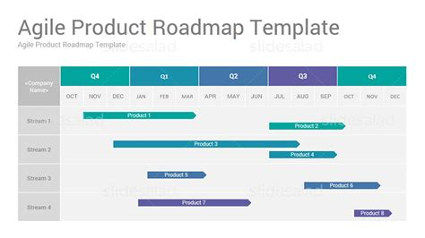 product roadmap pptx