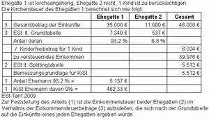 Kirchensteuer Berechnen 2016 : faq zur kirchensteuer ~ Themetempest.com Abrechnung