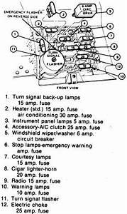 1993 Ford Mustang Fuse Diagram : 1986 mustang fuse box diagram ford mustang forum ~ A.2002-acura-tl-radio.info Haus und Dekorationen