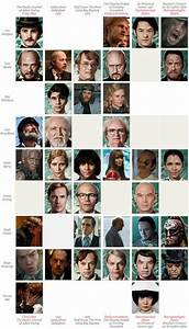 Cloud Atlas characters | What's Fresh | Pinterest