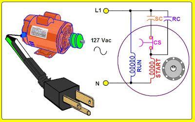 coparoman motor monof 225 sico con 2 capacitores