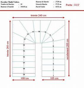 Calcul Escalier Quart Tournant : escalier double quart tournant ~ Dailycaller-alerts.com Idées de Décoration