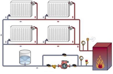 Расчет тепловой нагрузки на отопление расчет теплопотерь дома