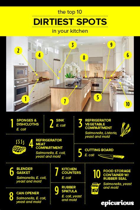 dirtiest spots   home kitchen