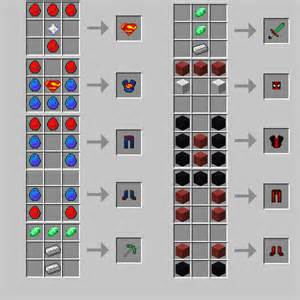 Minecraft Superheroes Unlimited Mod Crafting Recipes