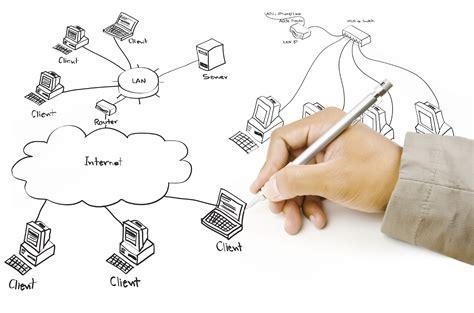 network design etor networks