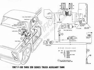 Ford Ranger Edge Engine Diagram