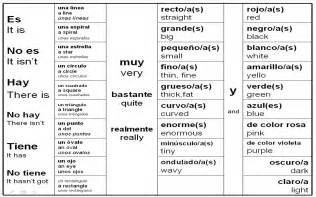 Spanish Words and Phrases Worksheet