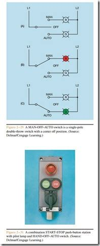 Three Way Switch Diagram Motor by Functions Of Motor Selector Switches Electric