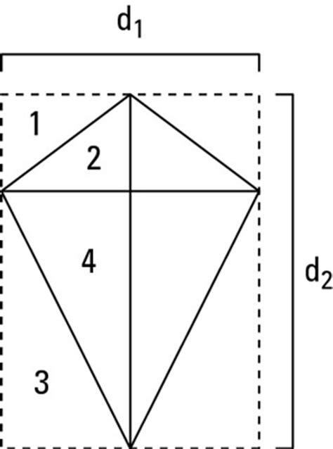 calculate  area   parallelogram kite