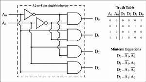 electronics multiplexers wikibooks open books for an With multiplexer circuit