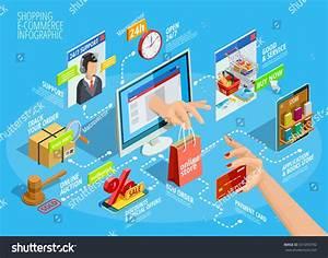 T Online Service Shopping : online shopping ecommerce 24 hours customer stock vector 531055792 shutterstock ~ Eleganceandgraceweddings.com Haus und Dekorationen