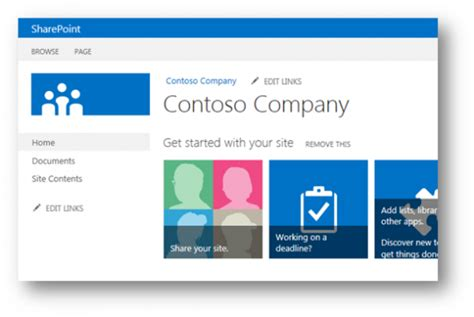 Everything Sharepoint Sharepoint 2013 Preview