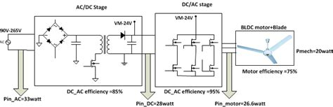 Dc Fan Wiring by Designing An Energy Efficient Bldc Ceiling Fan Solution