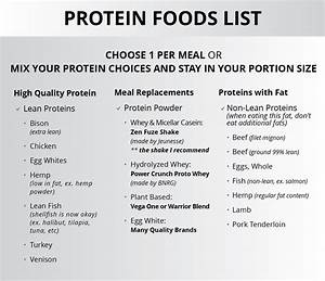 The Power Of Complete Protein