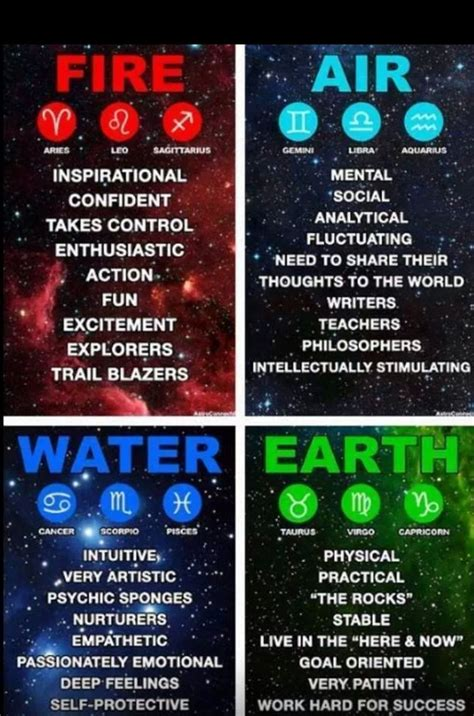 What Of Are You by Which Element Are You Thelastairbender