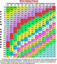 Best 25 ideas about wire size chart find what youll love automotive wire gauge size chart greentooth Image collections