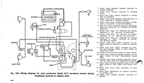 allis chalmers d17 tractor wiring diagram