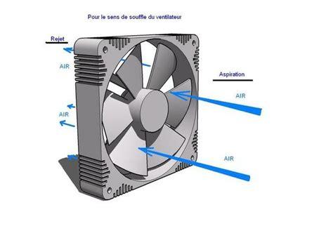 ventilation ventirad cpu horizontale ou verticale processeur hardware forum hardware fr
