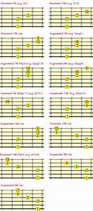 Dominant Jazz Chords Jazzing Up The 5 Chord