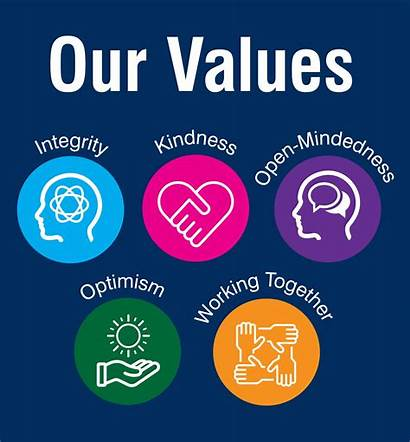 Values Mercy Purpose
