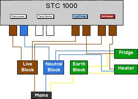 wiring diagram  refrigerator