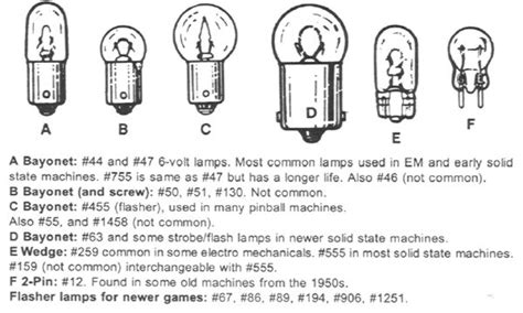 light bulb cross reference auto specs price release