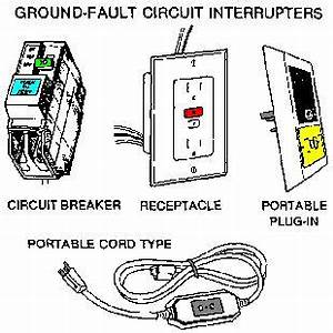 safety and protection electrician santa monica culver With ground fault circuit interrupter gfci explained