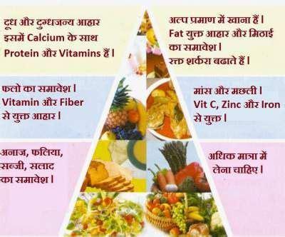 pin  health  marathi