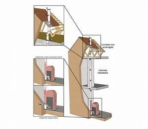 La Maison Du Poele A Bois : maison du poele simple la maison du pole chauffage pole ~ Dailycaller-alerts.com Idées de Décoration