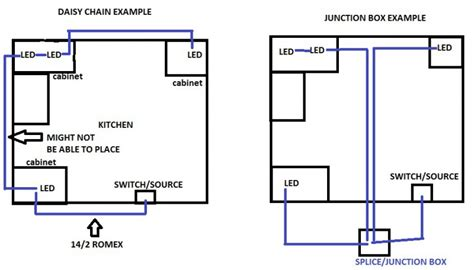 How Wire Multiple Lights Under Kitchen Cabinets