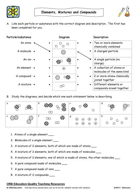 Element Compound Mixture Worksheet Free Worksheets Library  Free Worksheets Samples