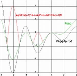 Bernoulli Kette N Berechnen : universeller wissenschaftlicher online iterationsrechner iterationsrechnung scientific online ~ Themetempest.com Abrechnung