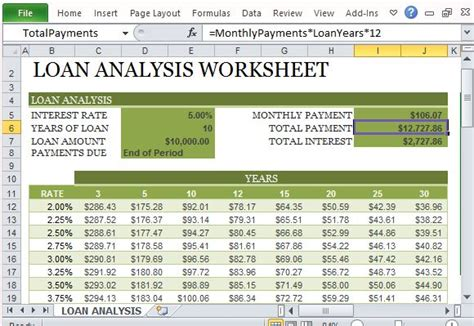 create  loan analysis worksheet  excel