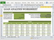 How To Create A Loan Analysis Worksheet in Excel
