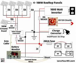 Grid Tie Battery Backup Wiring Diagram