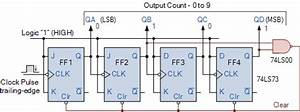 Mod Counters Are Truncated Modulus Counters