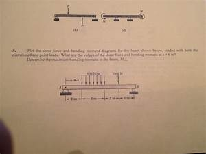 Plot The Shear Force And Bending Moment Diagrams
