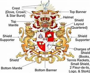 Coat Of Arms Order Form By The Tree Maker