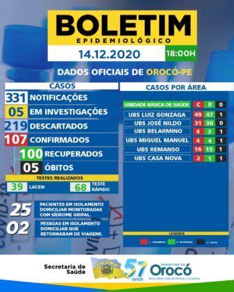 Covid-19: Boletim epidemiológico desta segunda (14/12) em ...