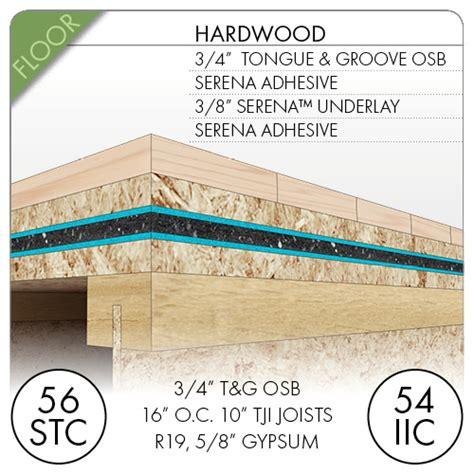 soundproofing wooden floors soundproofing floors premium soundproofing floor products