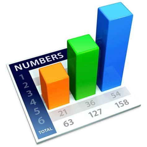 mac numbers numbers for mac