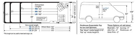 Find out all you want to know about the vehicle specifications, engines and consumption figures, as well as information on the dimensions of the sprinter. Sprinter Van Dimensions (With images) | Ford transit, Sprinter van, Ford transit conversion
