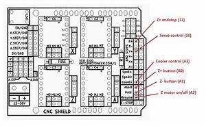 arduino 3d printer wiring diagram cnc shield 44 wiring With shield wire scheme