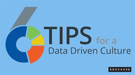 6 Tips For A Data-driven Culture Event Simulation Flowchart Vba Free Begin End Template Indesign Online Maker With Code Flow Chart Of History English Literature Pattern Meaning