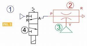 Fluid Pump Schematic : basic vacuum schematics fluid power journal ~ A.2002-acura-tl-radio.info Haus und Dekorationen