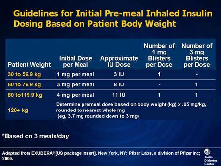 dangers  insulin overdose iytmedcom
