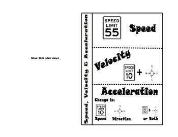 Speed, Velocity And Acceleration By Sciencerly Tpt