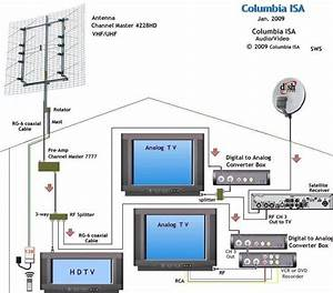 Electrical Wiring   Diagram Antenna Dist Digital Tv Wiring