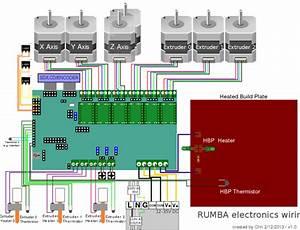 Quesion  Mks Gen 1 4 Wiring
